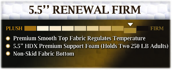 Renewal Firm Mattress Description